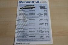 86070) Renault R 21 Nevada - Preise & technische Daten & Ausstattungen - Prospek