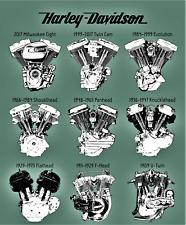 Harley Davidson - Motor Chart -