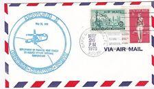 DEPLOYMENT OF PARASOL HEAT SHIELD SKYLAB I CAPE CANAVERAL 5/26/1973