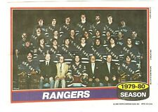 1980-81 Topps Hockey Team Photo Mini Poster Pinup New York Rangers Mint