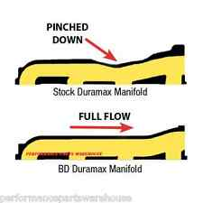 BD DIESEL DURAMAX EXHAUST MANIFOLD 01-10 CHEVY GMC 6.6L DURAMAX