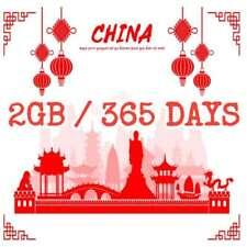 China Unicom Travel SIM  4G 365Days 2GB Data Sim Card