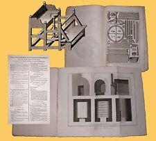 Potier Vasaio Diderot et D'Alembert 1762 planche 18 tournoir roue France pipes