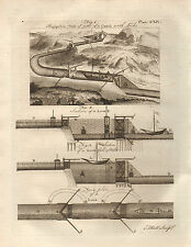 1797 GEORGIAN PRINT ~ CANAL WITH LOCKS PERSPECTIVE VIEW LOCK FULL PLAN + TEXT