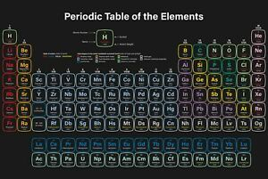 A4 Periodic Table Elements Size A4 Art Print Poster Chemistry Science Gift #2364