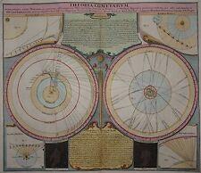 Kometen - Homann / Doppelmayr 1742 - Theoria Cometarum - Newton -Kepler -Whiston