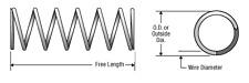 "SR C-510 - Compression Spring 1/4"" Outside Diameter x 1/2"" Long x .035"" Wire Dia"