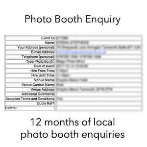 12 Months of Photo Booth Enquiries