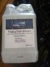 Total Boat 1 gal. Epoxy kit