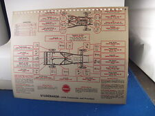 Studebaker  Chassis Lube Charts 1934-1959   ***