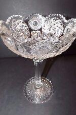 Vintage 1920 Westmoreland Pressed Glass Buzz Star Clear Compote Sawtooth Rim EUC