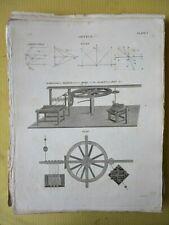 Vintage Engraving,OPTICS,Burroughs Machine,1810
