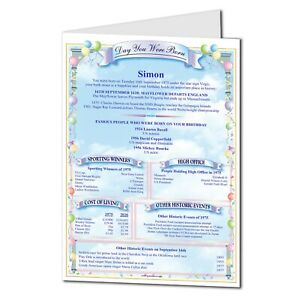 On the day you were born personalised birthday card Blue version A5- 132