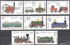 Poland 1976 - Locomotives - Mi.2427-34 - MNH(**)