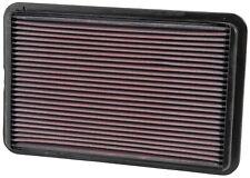 K&N Filters 33-2064 Air Filter