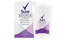 SURE Women MAXIMUM Protection Sensitive Dry Antiperspirant Deodorant 45ml