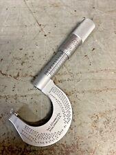 0 1 Starrett Screw Thread Micrometer 575 V Un Unj 32 40 Pitch Tpi Machinist Too