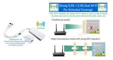 Dual Band 2.4G 5G Wi-Fi To Wired Ethernet Adapter + WiFi AP Repeater Booster