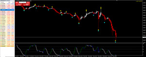 Forex Trading System Template Indikator Signale HOCH PROFITABEL 90%+