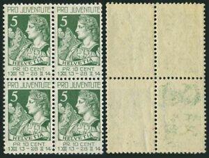 Switzerland B1 block/4,MNH.Michel 117. Pro Juventute 1913:Helvetia,Matterhorn
