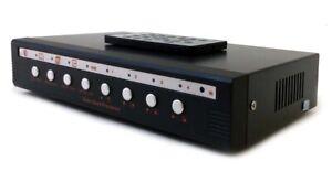 4-Channel HD TVI CVI AHD RCA Video To HDMI VGA Converter Switcher With PIP