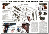 *BIG Color Poster Of The Soviet Russian Makarov 9mm Handgun Manual LQQK BUY NOW!