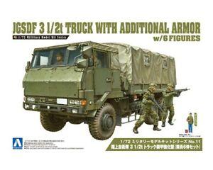 Aoshima 012086 - 1/72 JGSDF 3 1/2t Truck with Additional Armor w/6 Figurers