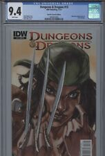 IDW Dungeons & Dragons #13 CGC 9.4 WP RETAILER INCENTIVE ED. WOLVERINE HOMAGE