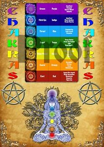 "A4 Size Wiccan Book Of Shadows ""Chakra Meaning Page"""