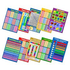 MATHS POSTER PACK X 10 Wall Charts Primary, Classroom Posters for Kids