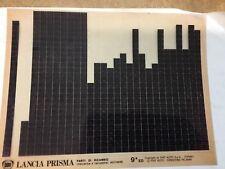 Lancia Prisma Microfiches