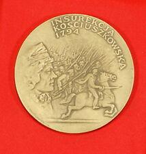 Poland, Kosciuszko Insurrection 1794