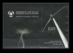Aland Scott No. 283 Electricity on Aland centennial Souvenir Sheet, Off Paper