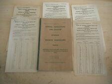 British Rail (1948-1997) Book Collectable Railway Rulebooks