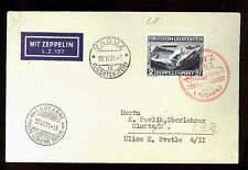 Zeppelin: Liechtenstein Sc. C8 on flown cover
