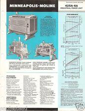 Equipment Brochure - Minneapolis-Moline - 425-6A Engine Power Unit c1965 (E1782)