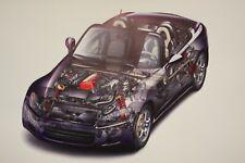 Honda S2000   Ap2   large pvc  WORK SHOP BANNER garage  SHOW BANNER