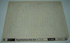 Microfich Ersatzteilkatalog VW Passat Typ 32B 32 B B2 B 2 Santana Stand 05/1983!