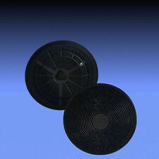 2 Aktivkohlefilter Filter für Dunstabzugshaube Abzugshaube Respekta CH 9040-90 A