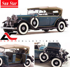 SUNSTAR SS-6161 1932 LINCOLN KB TOP UP BLUE
