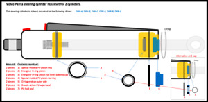 Volvo Penta DPH/DPR steering ram/cylinder rebuild set (2 cylinders) *UPGRADED*