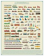 Disneyland Resort Attraction and Transportation Vehicles Poster By C. Buchholz