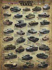"""World War II Allied & Axis Tanks Poster 24"""" X 36"""" With History & I.D."""