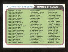 1974 Topps Traded Baseball Check List unmarked NM