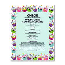 PERSONALISED NAME MEANING PRINT 1st 5th 10th 13th 16th Birthday Gift Cupcakes