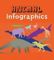 Animal Infographics by Chris Oxlade 9781406272093 (Hardback, 2014)