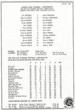 Queens Park Ranges v Portsmouth 92/93  Combination