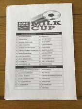 Dale Farm Milk Cup : MANCHESTER UNITED v GOLD COAST ACADEMY Team Sheet.