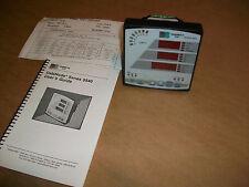 Dranetz DataNode Power Monitor Model 5546    New
