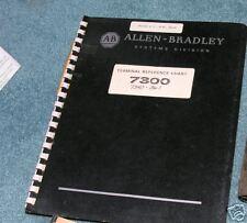 Allen Bradley CNC 7340 Terminal Reference Chart